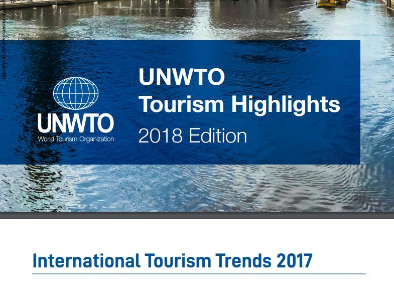 UNWTO: число туристов в мире превысило 1.3 млрд, Россия в ТОП-10
