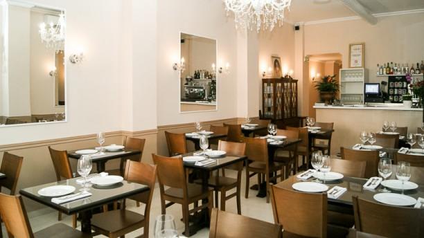 Лучшие рестораны русской кухни в Барселоне