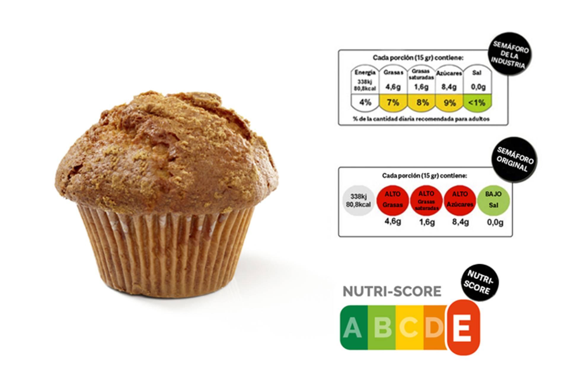 Новая система маркировки продуктов в Испании: преимущества и недостатки кодировки NutriScore