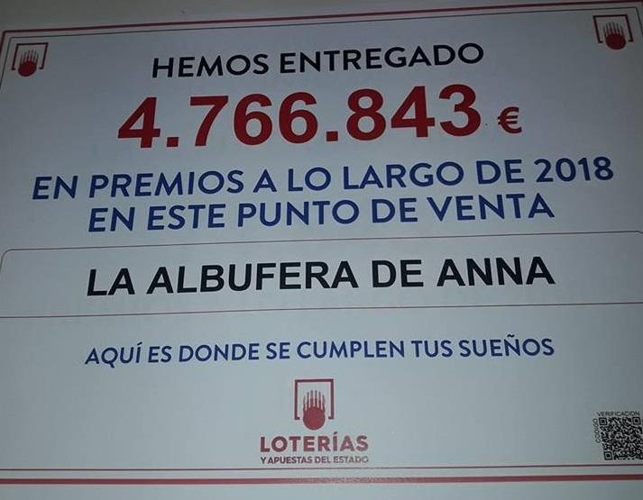 Розыгрыш лотереи «Анна» 2018 года: счастливчики могут получить более 4 млн евро!