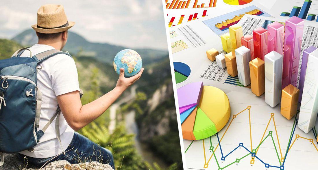 Составлен глобальный рейтинг Топ-10 популярности стран у туристов на основе поисковых запросов