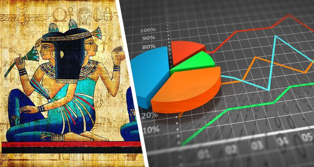 Египет: подсчитано, как число туристов зависит от революций и терактов