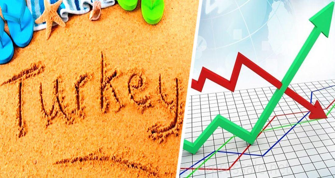 Туроператоры начали переносить туры в Турцию с мая на июль