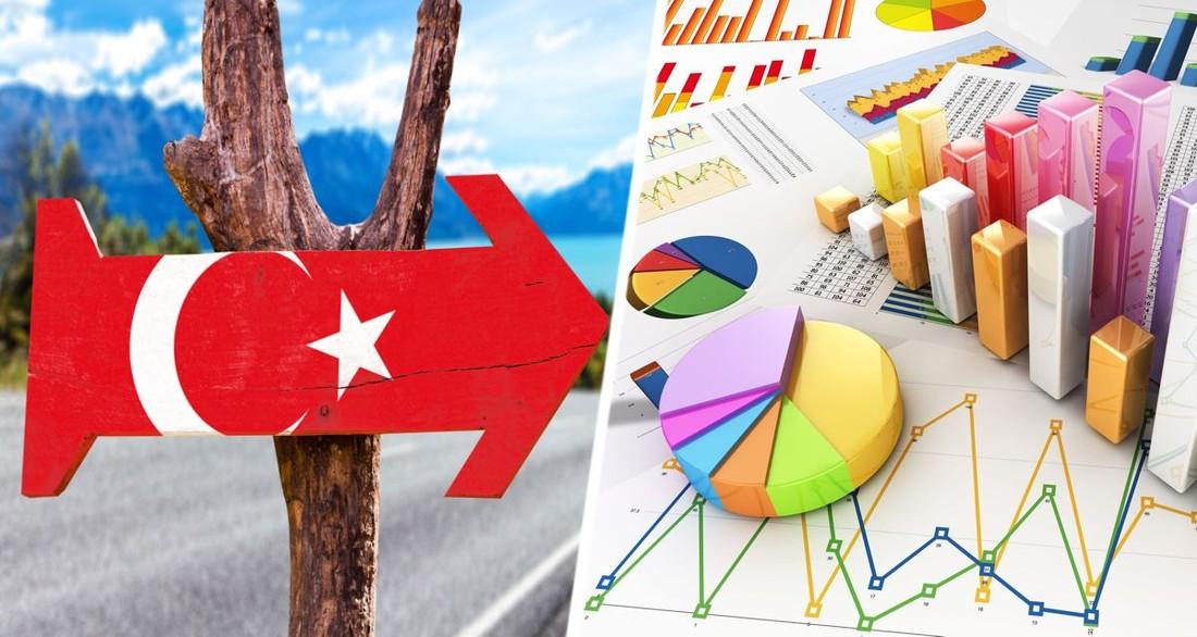 В рейтинге туроператоров по Турции произошли изменения: опубликован новый список